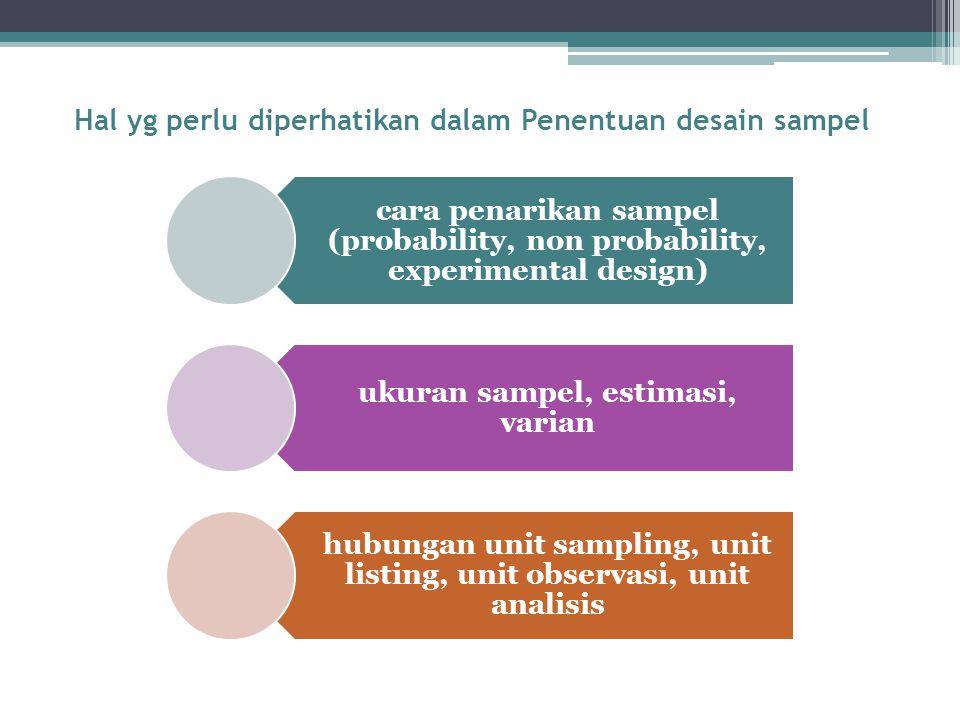 Hal yg perlu diperhatikan dalam Penentuan desain sampel