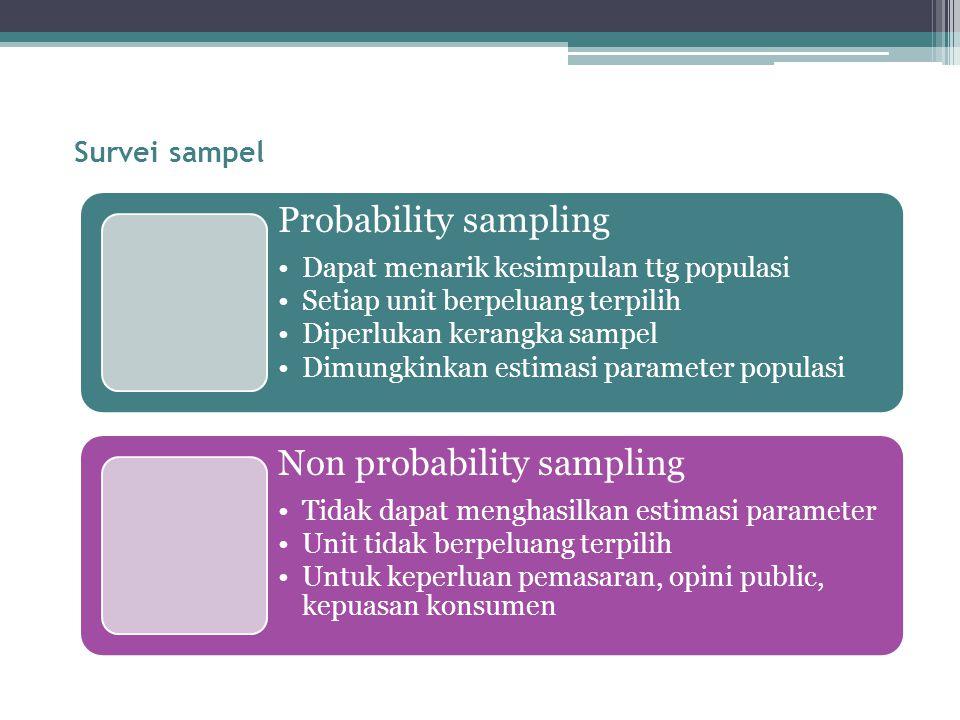 Survei sampel Probability sampling
