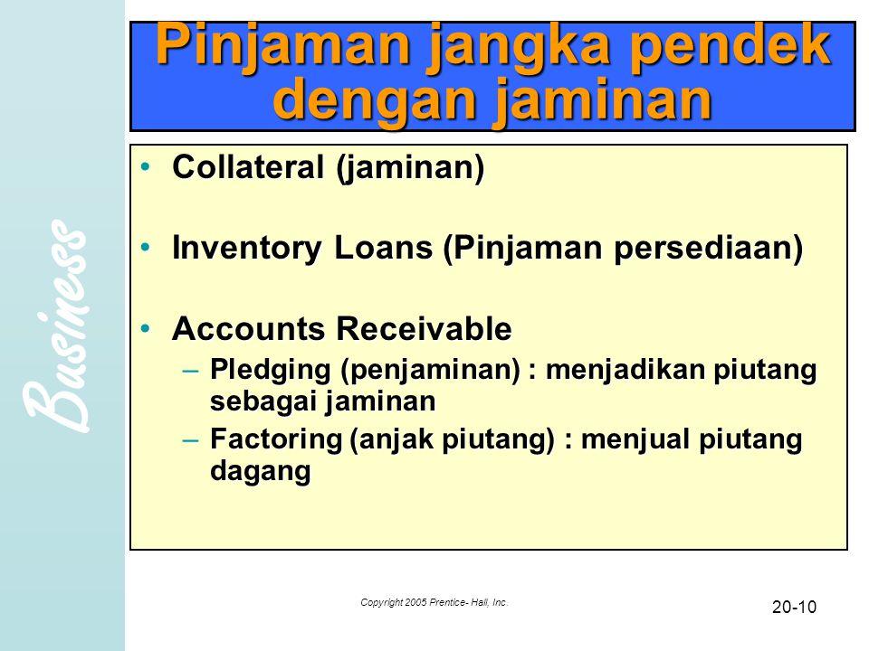 Pinjaman jangka pendek dengan jaminan