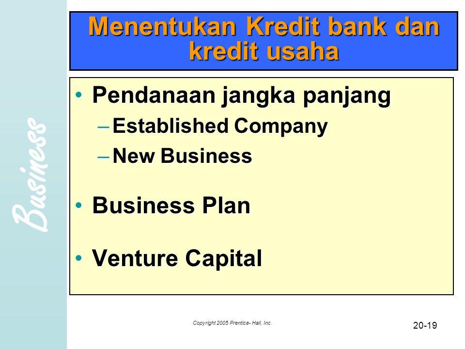 Menentukan Kredit bank dan kredit usaha