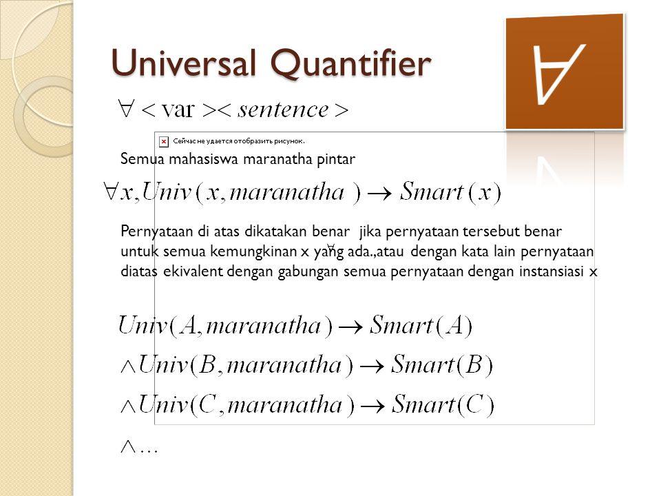  Universal Quantifier Semua mahasiswa maranatha pintar