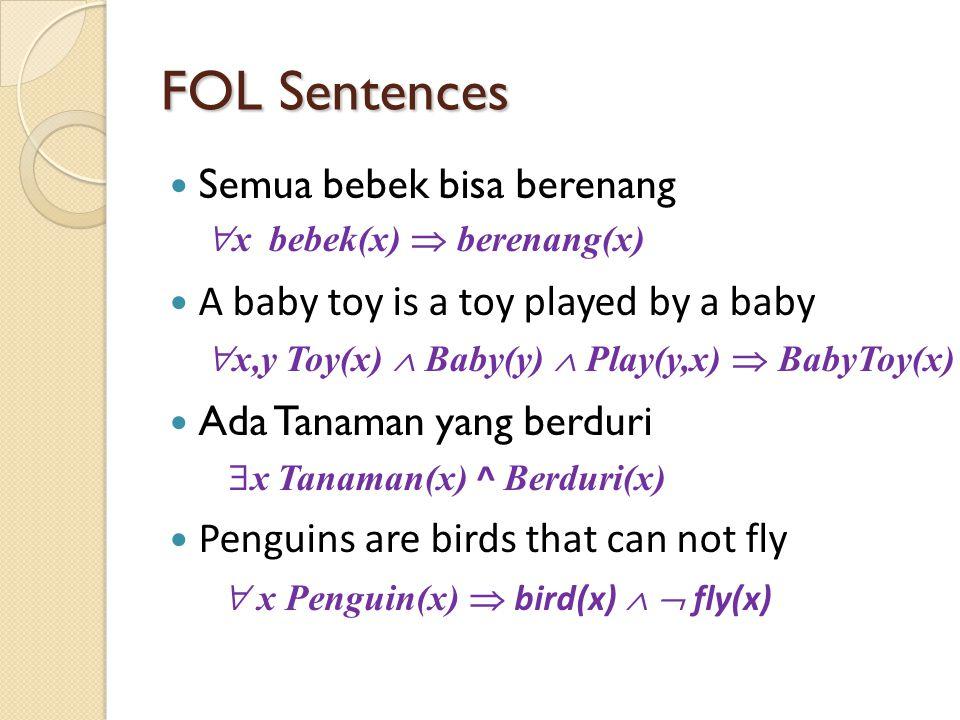 FOL Sentences Semua bebek bisa berenang