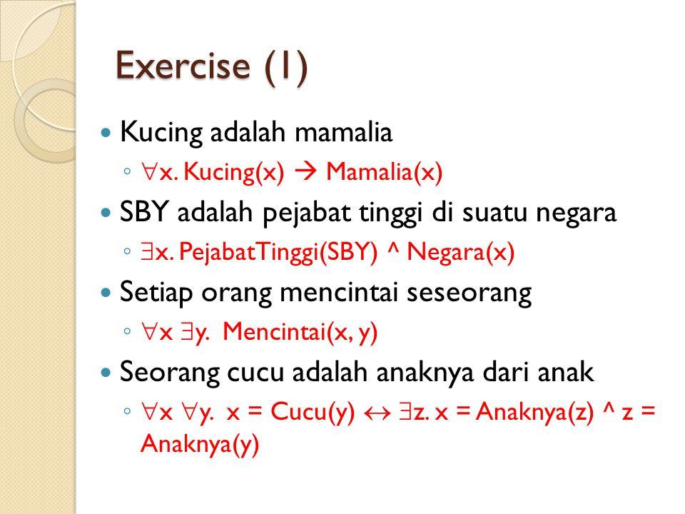 Exercise (1) Kucing adalah mamalia
