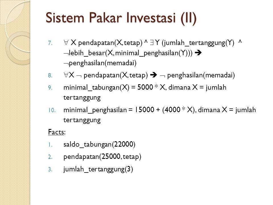 Sistem Pakar Investasi (II)