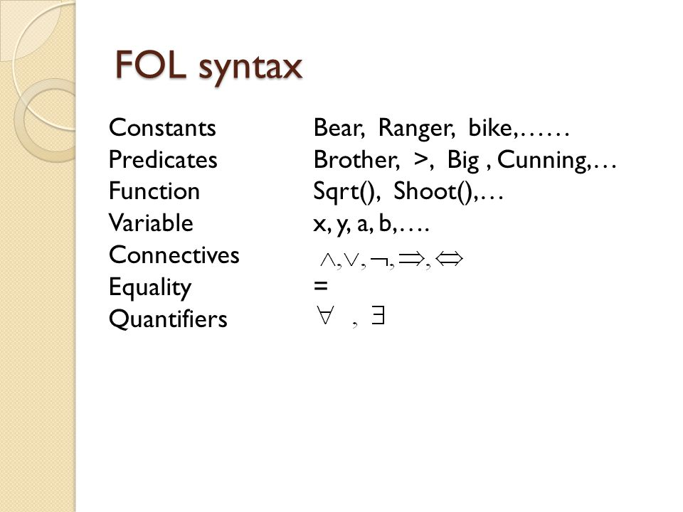 FOL syntax Constants Bear, Ranger, bike,……