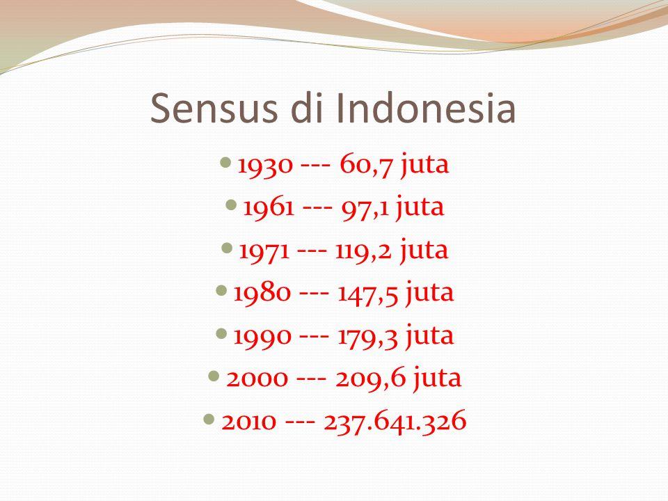 Sensus di Indonesia 1930 --- 60,7 juta 1961 --- 97,1 juta