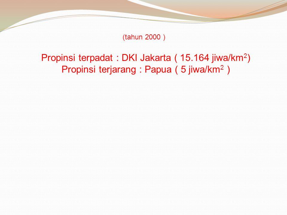 Propinsi terpadat : DKI Jakarta ( 15.164 jiwa/km2)