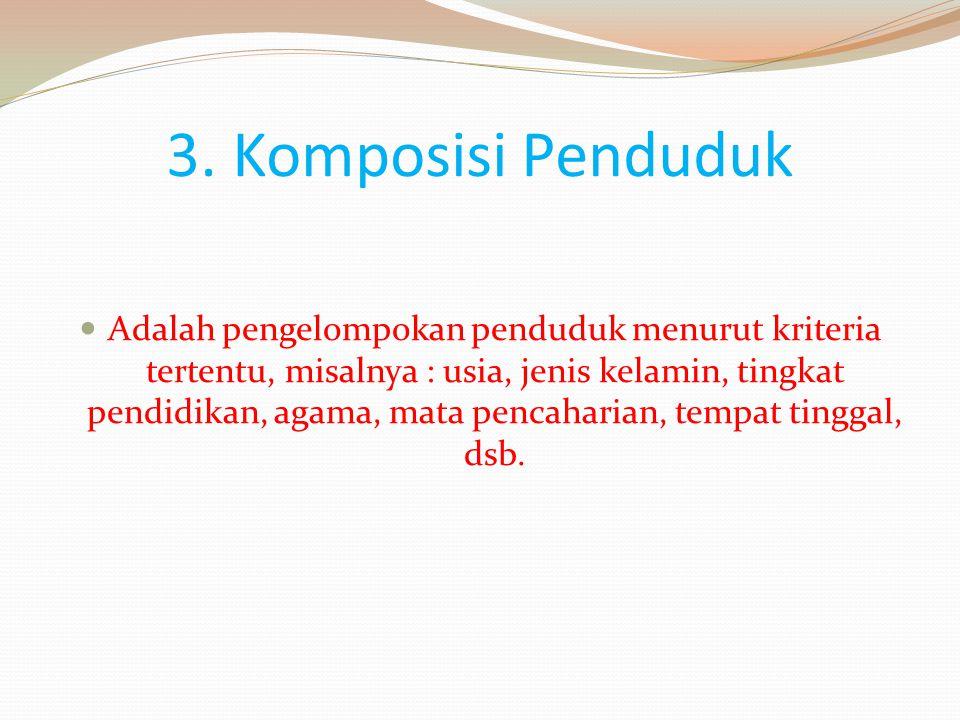 3. Komposisi Penduduk