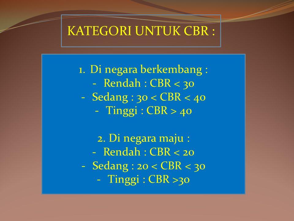 KATEGORI UNTUK CBR : Di negara berkembang : Rendah : CBR < 30