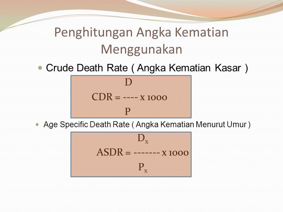 Penghitungan Angka Kematian Menggunakan