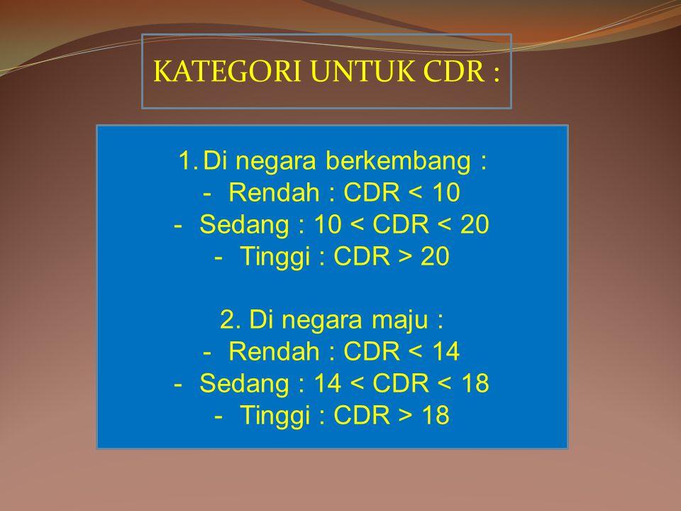 KATEGORI UNTUK CDR : Di negara berkembang : Rendah : CDR < 10
