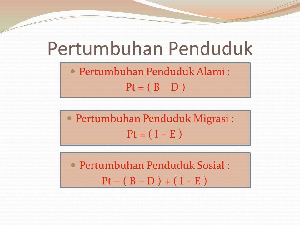 Pertumbuhan Penduduk Pertumbuhan Penduduk Alami : Pt = ( B – D )