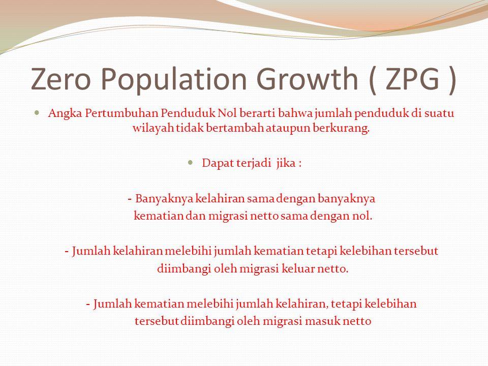 Zero Population Growth ( ZPG )