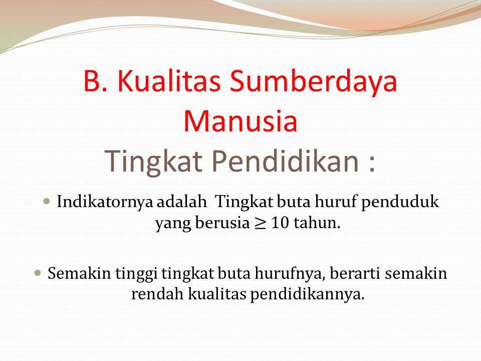 B. Kualitas Sumberdaya Manusia Tingkat Pendidikan :