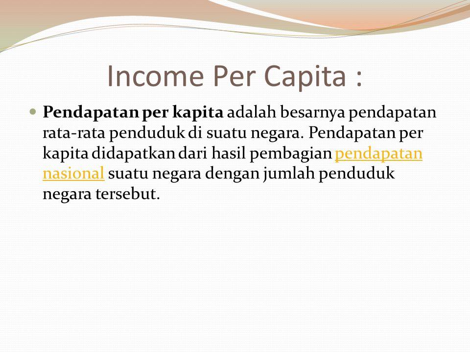 Income Per Capita :