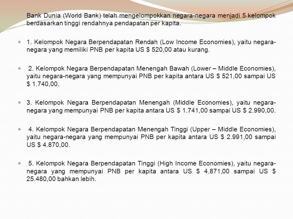Bank Dunia (World Bank) telah mengelompokkan negara-negara menjadi 5 kelompok berdasarkan tinggi rendahnya pendapatan per kapita.