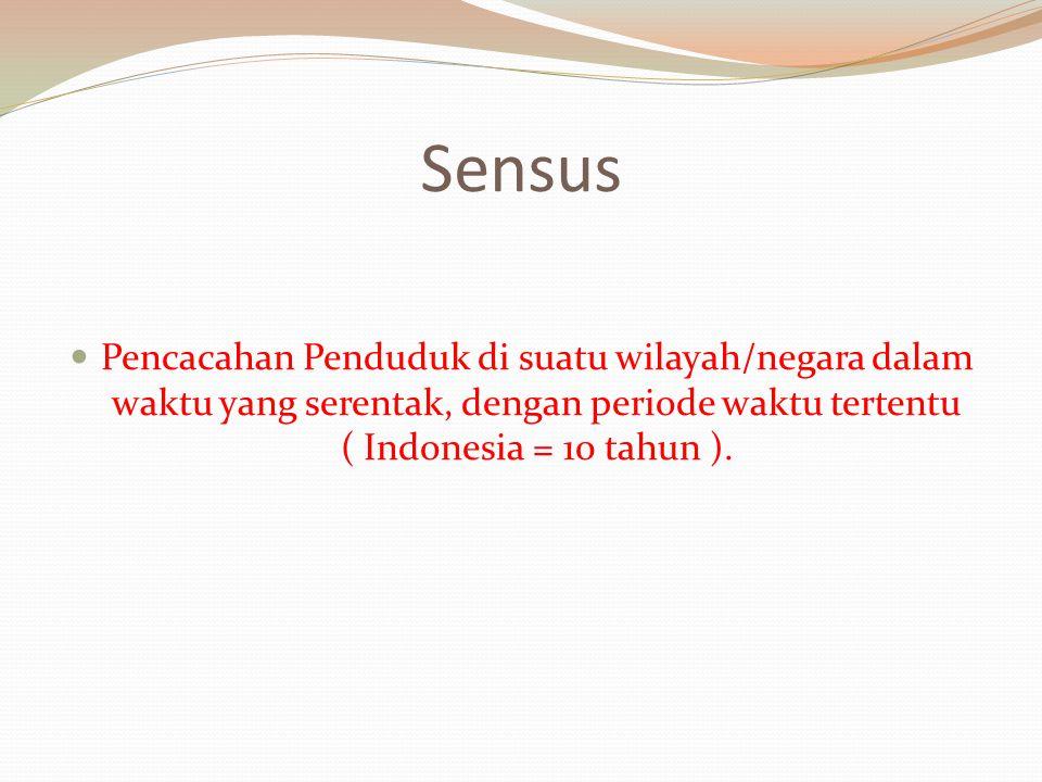 Sensus Pencacahan Penduduk di suatu wilayah/negara dalam waktu yang serentak, dengan periode waktu tertentu ( Indonesia = 10 tahun ).