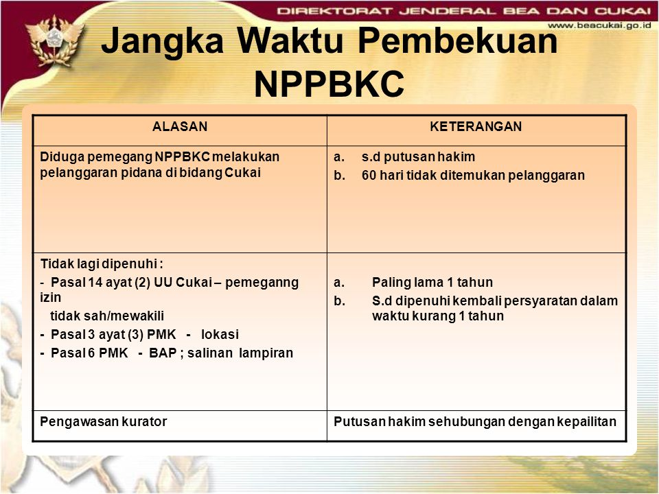 Jangka Waktu Pembekuan NPPBKC