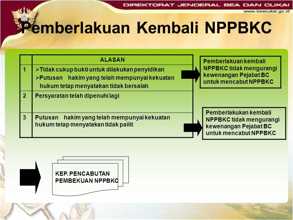 Pemberlakuan Kembali NPPBKC