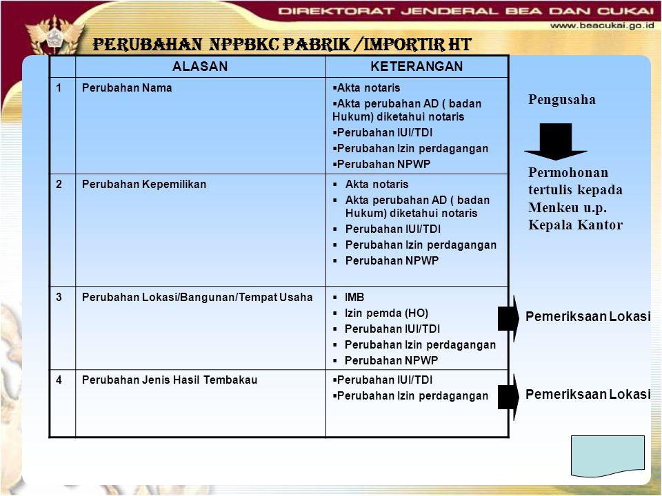PERUBAHAN NPPBKC PABRIK /IMPORTIR HT