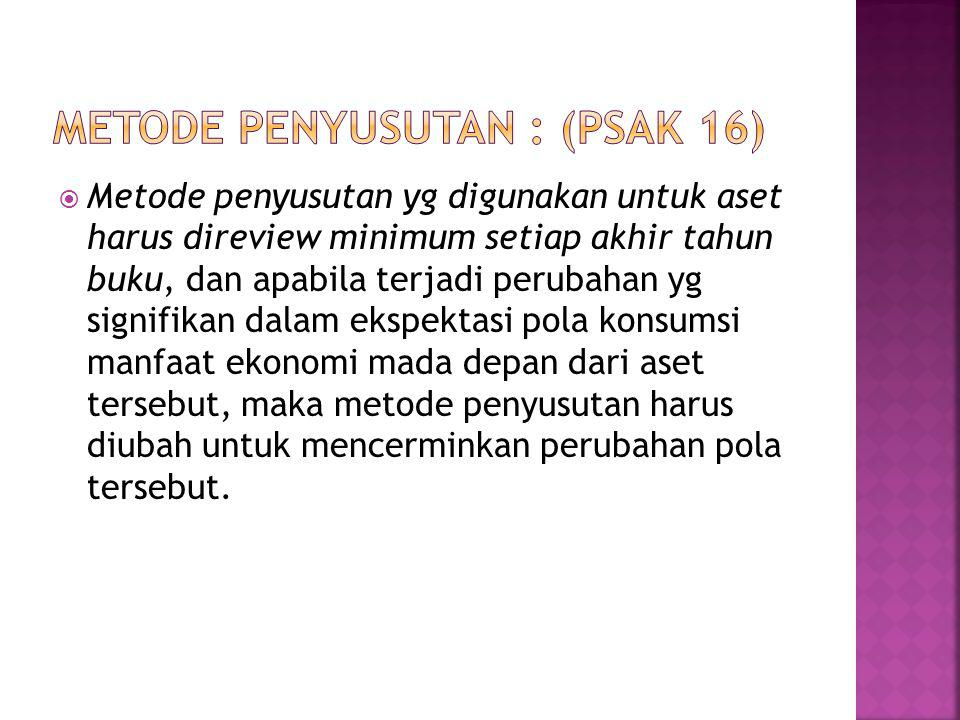 Metode penyusutan : (psak 16)