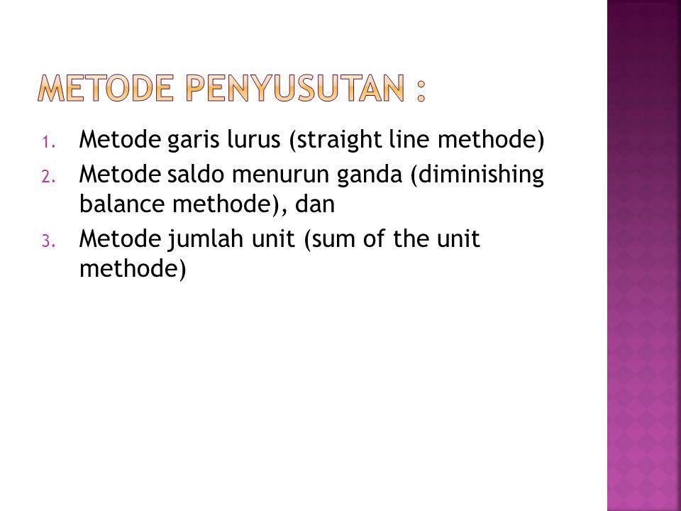 Metode penyusutan : Metode garis lurus (straight line methode)