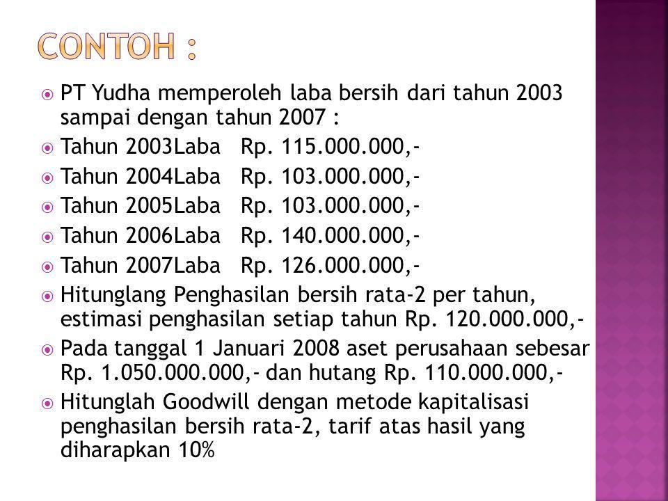 Contoh : PT Yudha memperoleh laba bersih dari tahun 2003 sampai dengan tahun 2007 : Tahun 2003 Laba Rp. 115.000.000,-