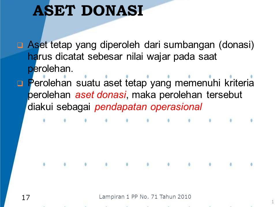 ASET DONASI Aset tetap yang diperoleh dari sumbangan (donasi) harus dicatat sebesar nilai wajar pada saat perolehan.