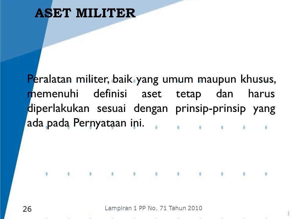 ASET MILITER