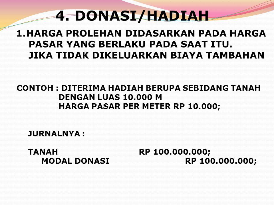 4. DONASI/HADIAH HARGA PROLEHAN DIDASARKAN PADA HARGA