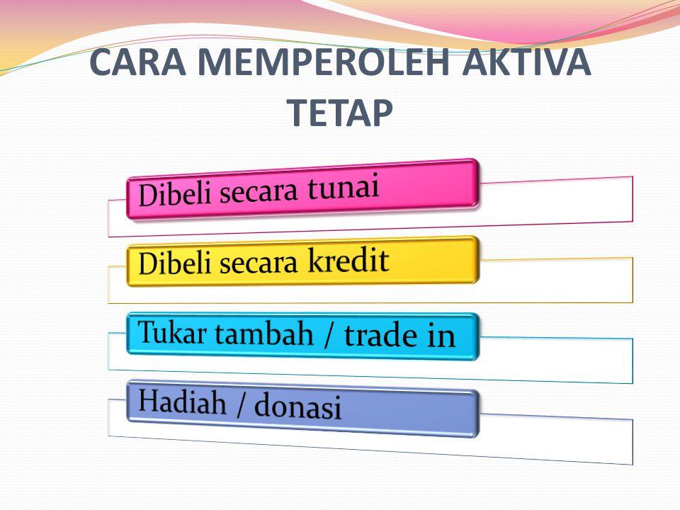 CARA MEMPEROLEH AKTIVA TETAP