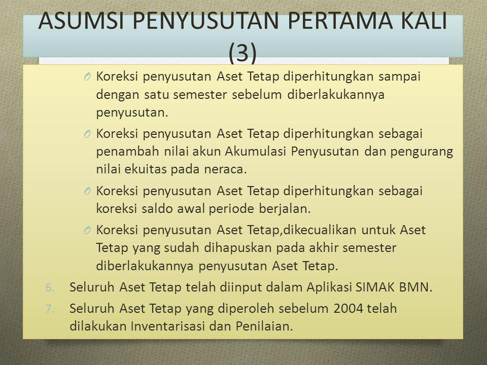 ASUMSI PENYUSUTAN PERTAMA KALI (3)