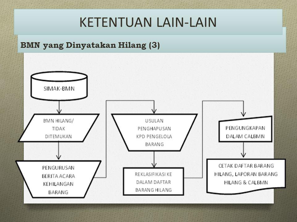 KETENTUAN LAIN-LAIN BMN yang Dinyatakan Hilang (3)