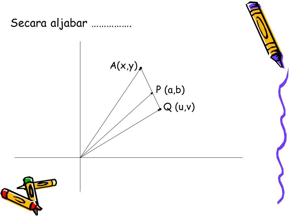 Secara aljabar ……………. A(x,y) . . P (a,b) . Q (u,v)