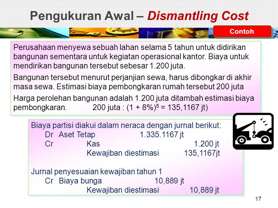 Pengukuran Awal – Dismantling Cost