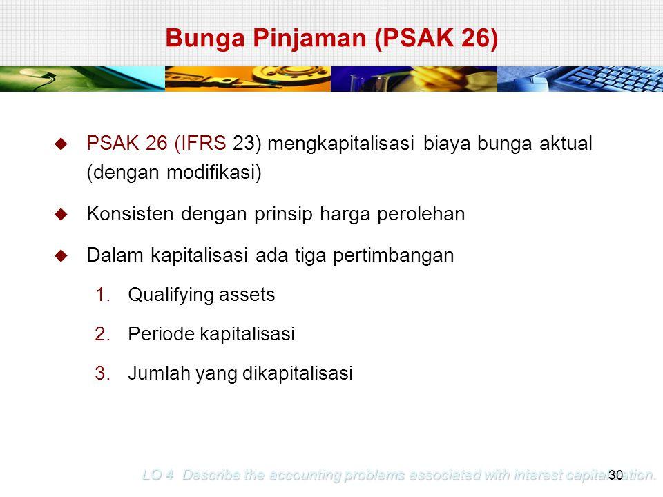 Bunga Pinjaman (PSAK 26) PSAK 26 (IFRS 23) mengkapitalisasi biaya bunga aktual (dengan modifikasi) Konsisten dengan prinsip harga perolehan.