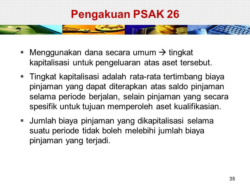 Pengakuan PSAK 26 Menggunakan dana secara umum  tingkat kapitalisasi untuk pengeluaran atas aset tersebut.