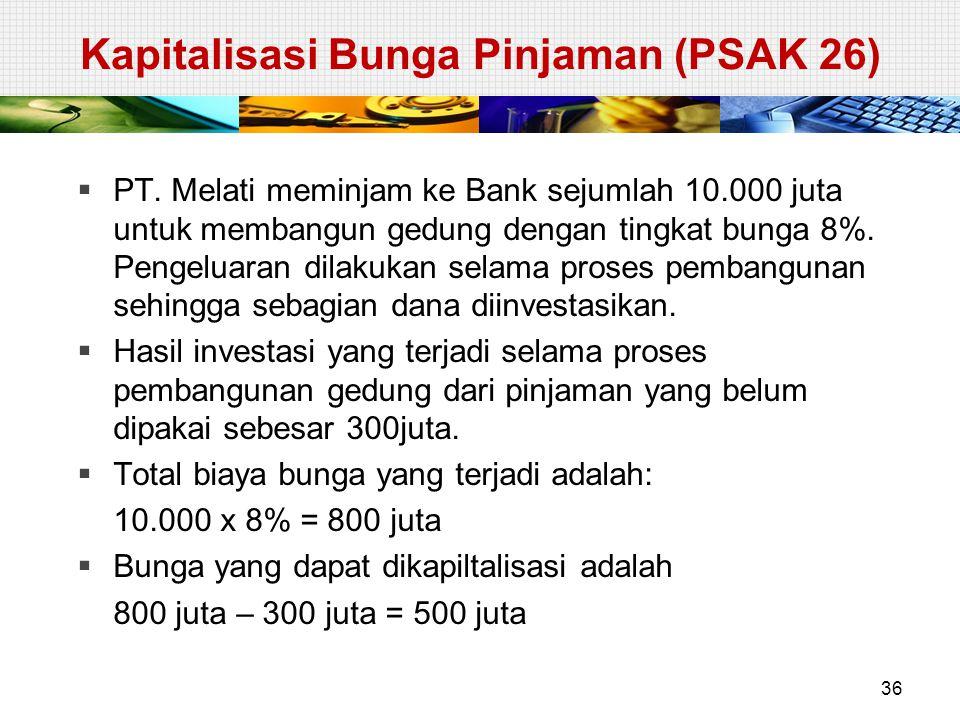 Kapitalisasi Bunga Pinjaman (PSAK 26)