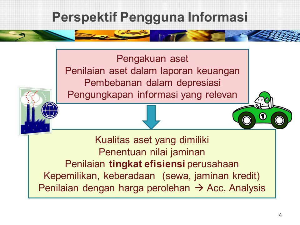 Perspektif Pengguna Informasi