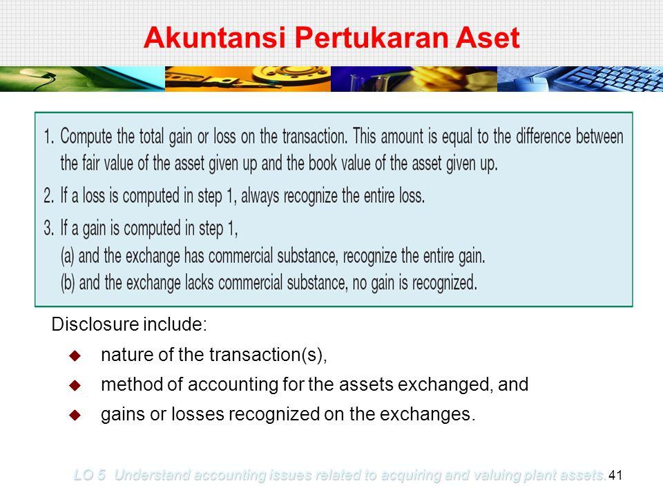 Akuntansi Pertukaran Aset
