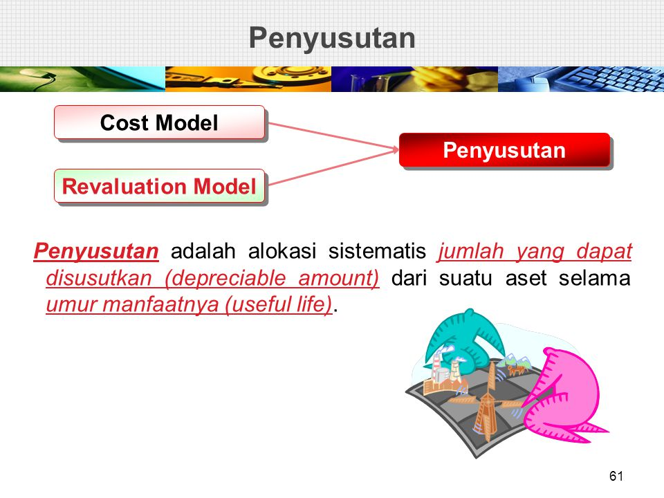 Penyusutan Cost Model Penyusutan Revaluation Model