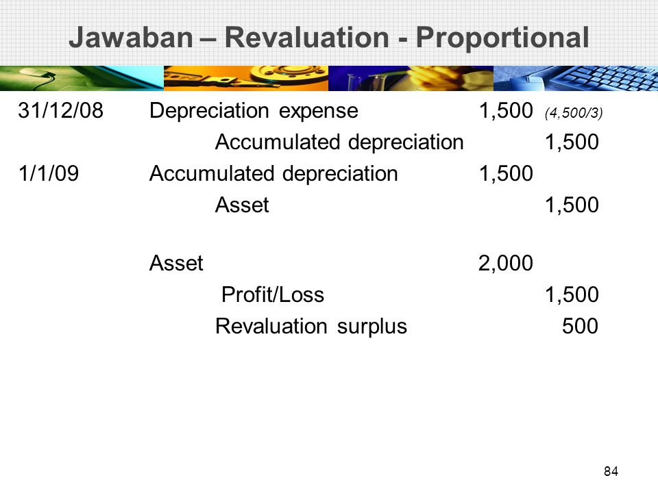 Jawaban – Revaluation - Proportional