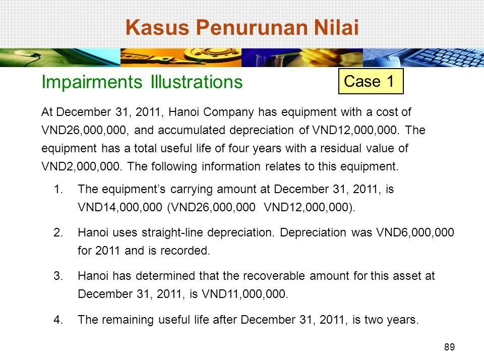 Kasus Penurunan Nilai Impairments Illustrations Case 1