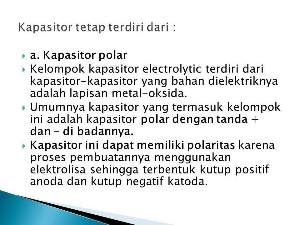 Kapasitor tetap terdiri dari :