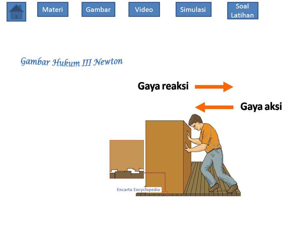 Gambar Hukum III Newton