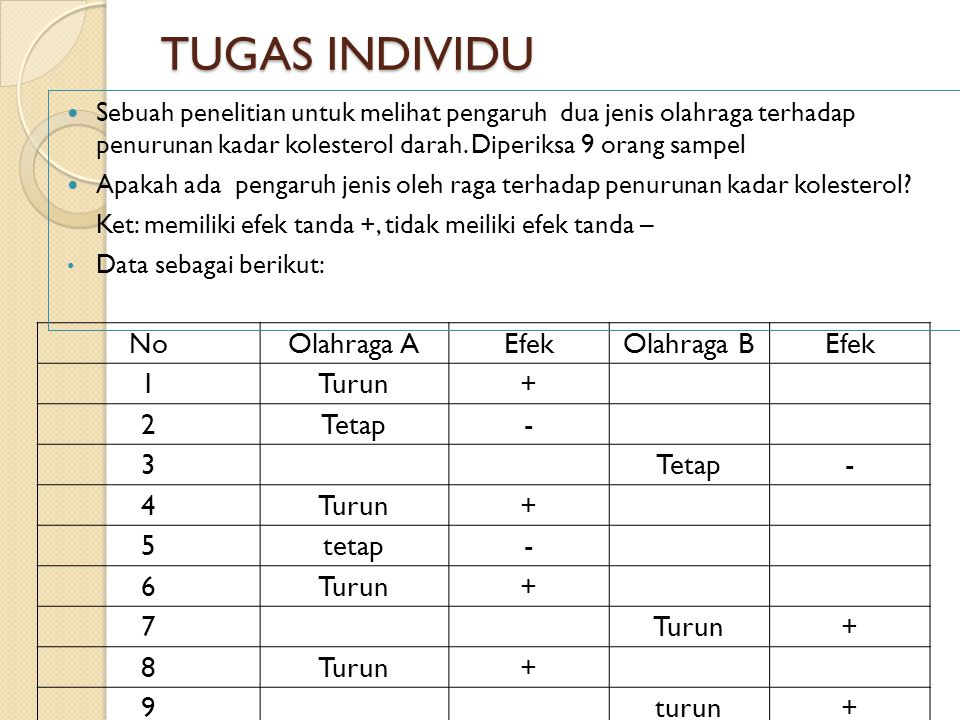 TUGAS INDIVIDU No Olahraga A Efek Olahraga B 1 Turun + 2 Tetap - 3 4 5