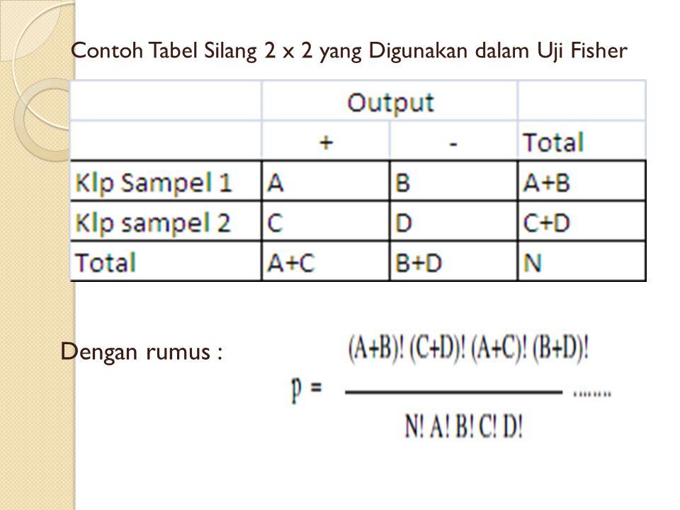 Contoh Tabel Silang 2 x 2 yang Digunakan dalam Uji Fisher