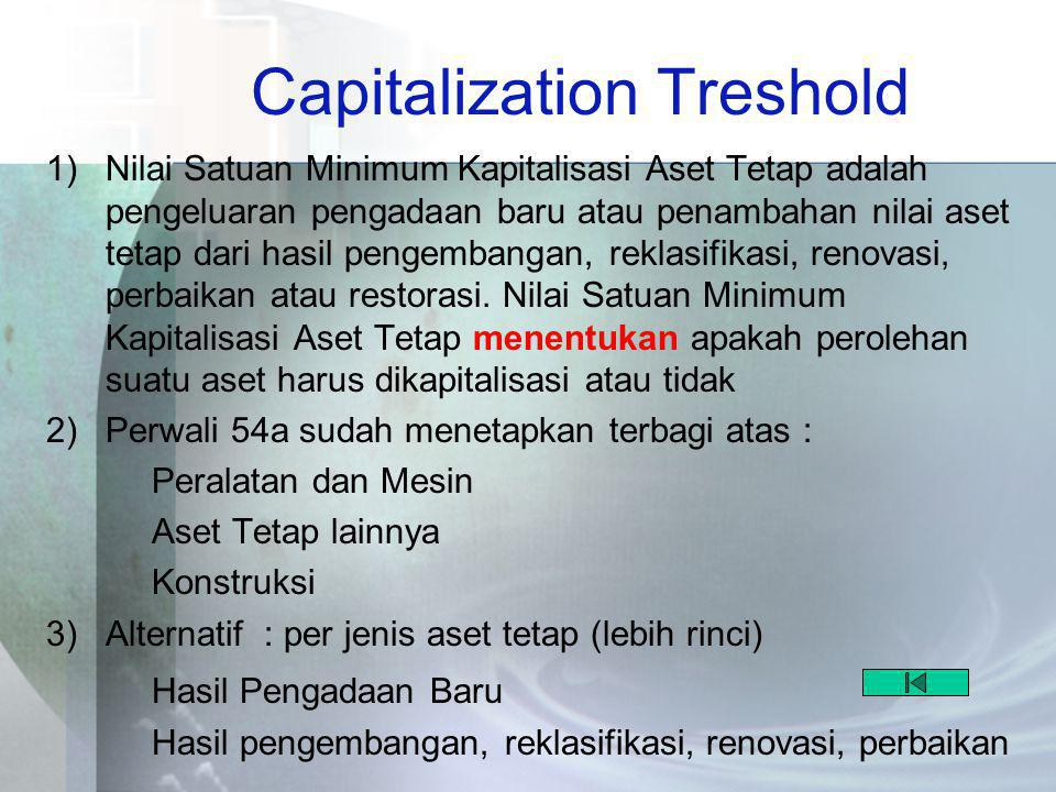 Capitalization Treshold
