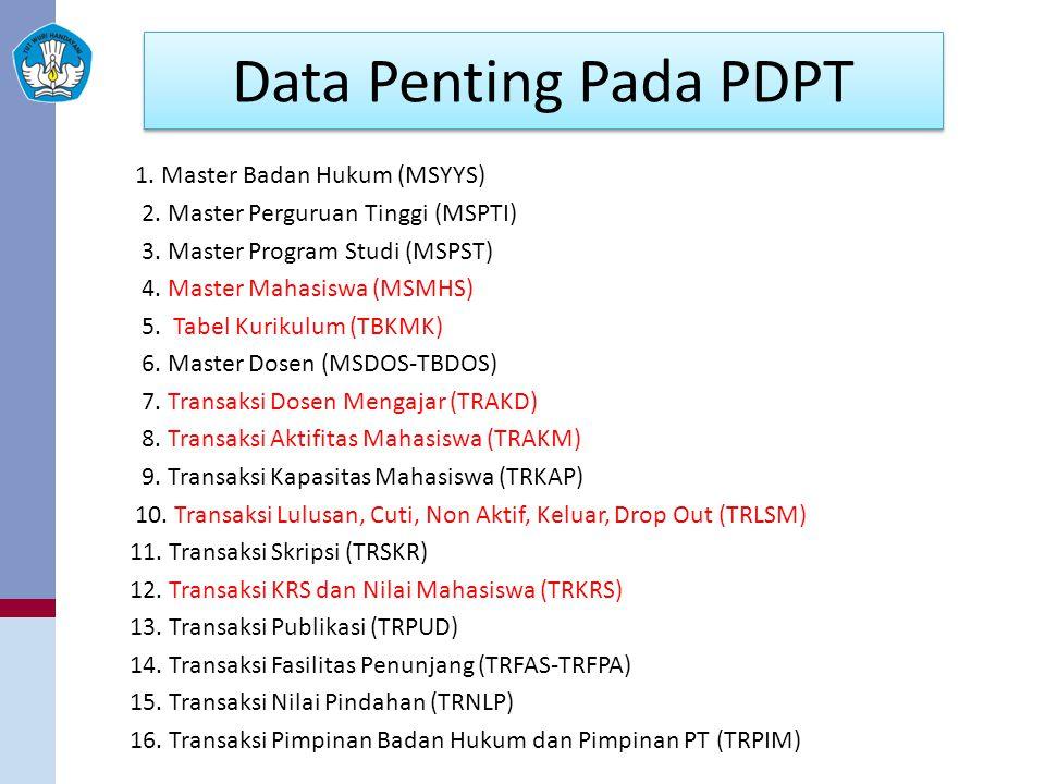 Data Penting Pada PDPT