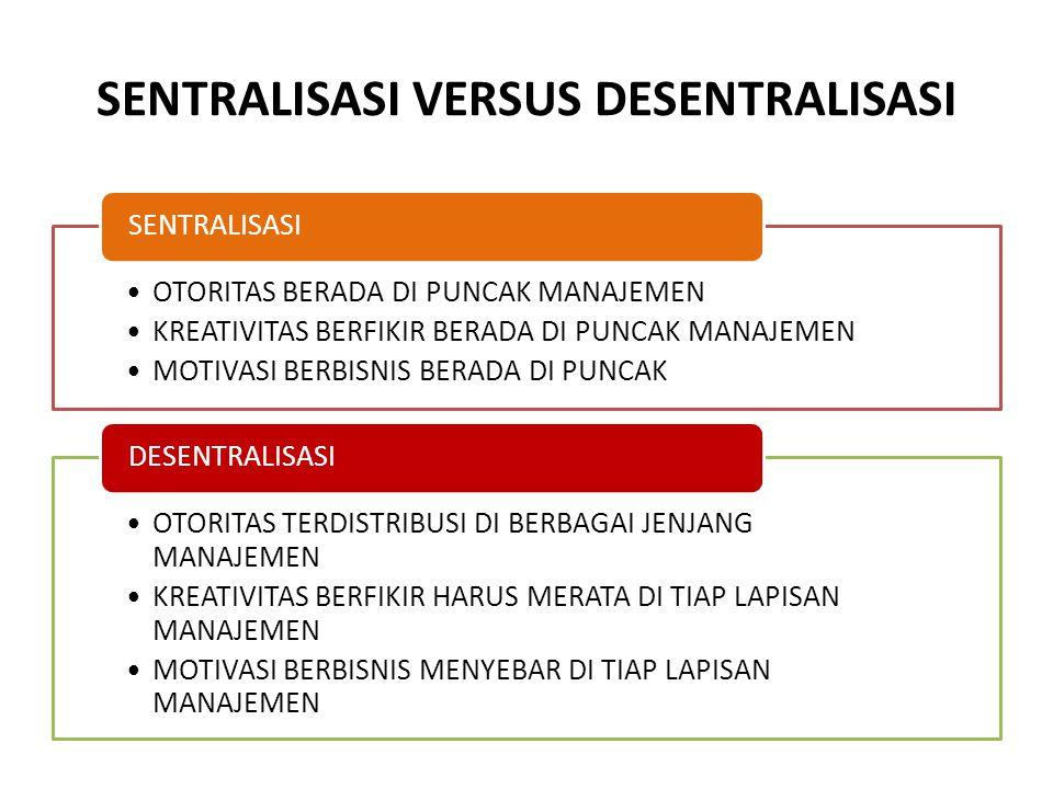 SENTRALISASI VERSUS DESENTRALISASI
